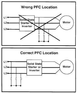 Installing Power Factor Correction Capacitors