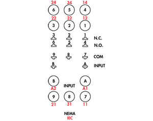 7 Relay Panel W Sockets on idec relay wiring diagram