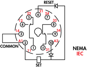 Wiring Diagram For Towbar Electrics in addition Wiring Diagram For 7 Pin Towing Socket as well Wiring Diagram For Alternator To Battery together with Universal Trailer Wiring Kit as well Cable Wiring Diagram Towing. on towbar trailer plug wiring diagram
