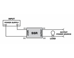 861ssra208 ac 1 magnecraft schneider electric solid state Car Amplifier Install Diagram solid state amp wiring diagram