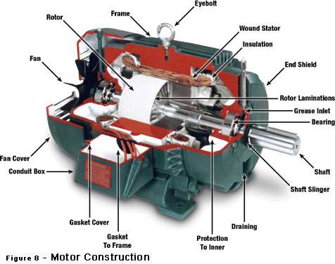 dc motors advantages and hazards of operating dc motors