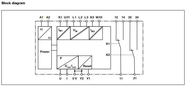 Wiring Diagram For Pilz Safety Relay : Pilz pnoz safety relay wiring diagram get free