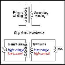 Diagram of Step-down Transformer