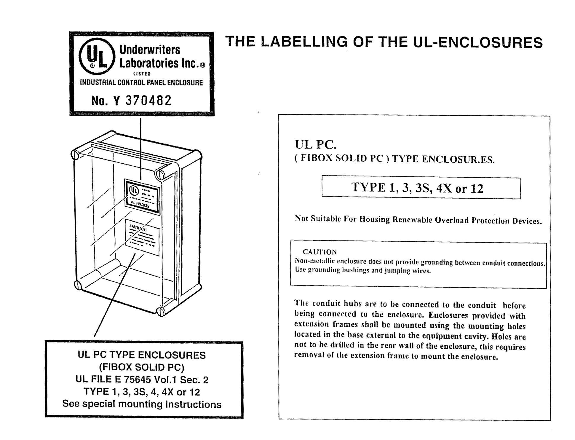 UL Type Fibox Enclosure