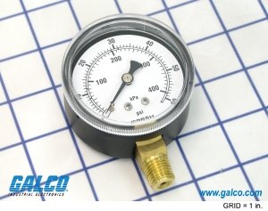 Gauges Panel Meters