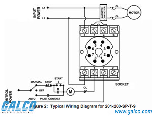 8 pin octal relay wiring diagram with 201 100 Sp on Magnecraft Relay Wiring Diagram besides 8 Pin Octal Socket Relay Wiring Diagram additionally 201 100 SP furthermore 8 Pin Latching Relay Diagram likewise 24vdc Time Delay Relay Wiring Diagram.