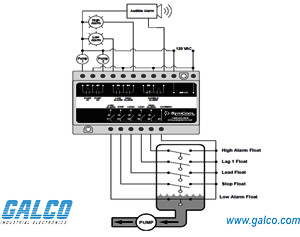 pc 105_wd pc 105 symcom alternating relays galco industrial electronics alternating relay wiring diagram at edmiracle.co